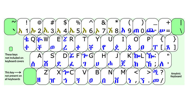Amharic Keyboard Layout
