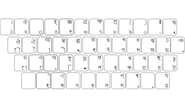Bangla Keyboard Layout
