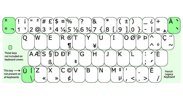 French Keyboard Layout
