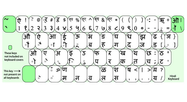 Hindi Keyboard Layout