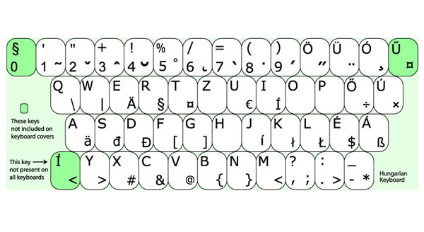Hungarian Keyboard Layout