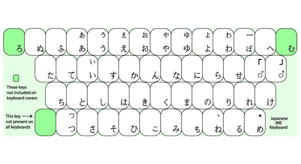 Japanese Keyboard Layout