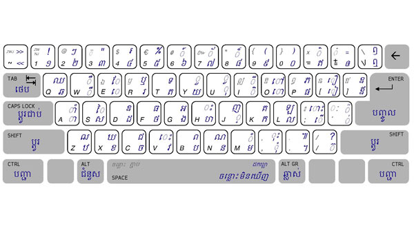 Khmer Keyboard Layout