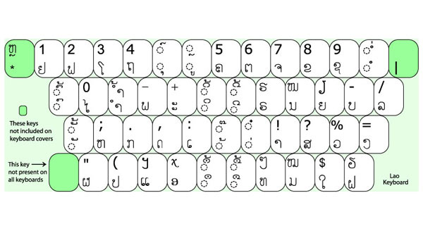Lao Keyboard Layout