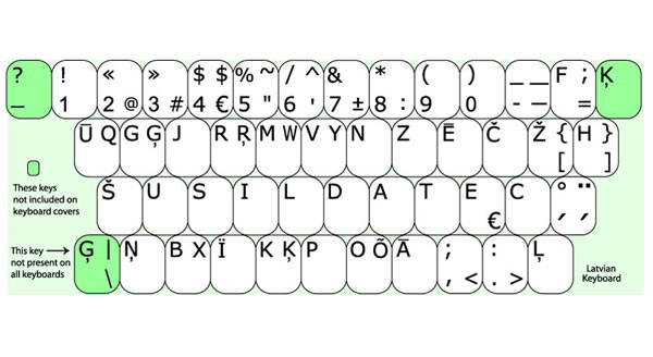 Latvian Keyboard Layout