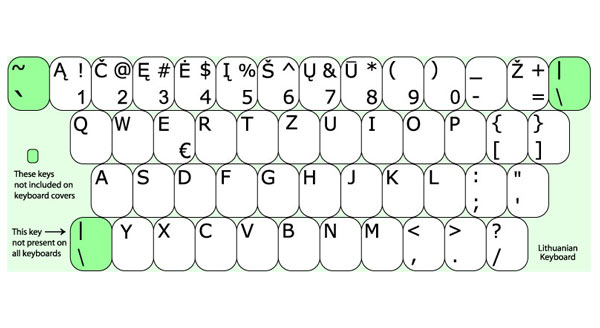 Lithuanian Keyboard Layout