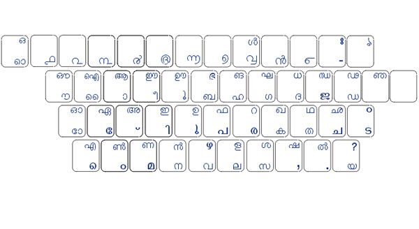 Malayalam Keyboard Layout