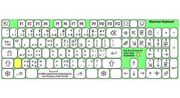 Myanmar Keyboard Layout