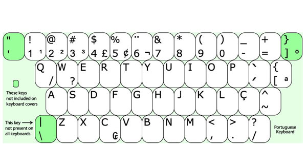 Portuguese Keyboard Layout