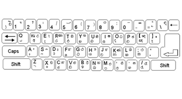 Sinhala Keyboard Layout