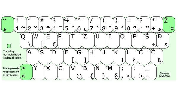 Slovenian Keyboard Layout