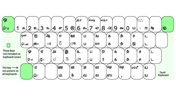 Tamil Keyboard Layout