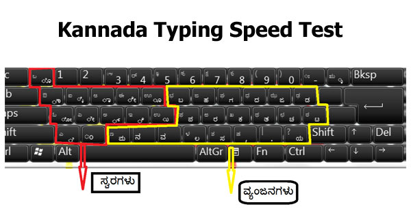 Kannada Typing Speed Test ✔️ Kannada Typing Tutor