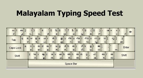 Malayalam Typing Speed Test ✔️ Malayalam Typing Tutor