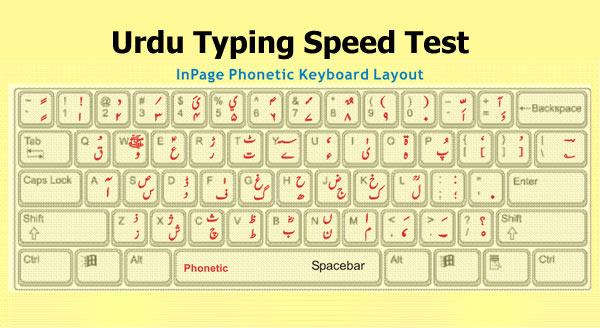 Urdu Typing Speed Test ✔️ Urdu Typing Tutor ✔️ Online
